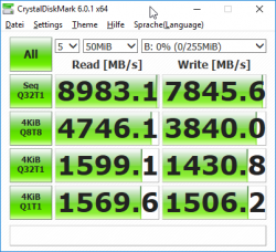 Bench_04_CDM_RAM.png