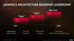 AMD-Roadmap-Navi-pcgh.png