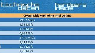 Crystal Disk Mark ohne Intel Optane