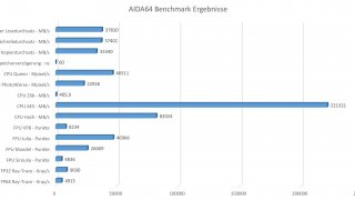 ASRock B365M Phantom Gaming 4 - AIDA64.jpg